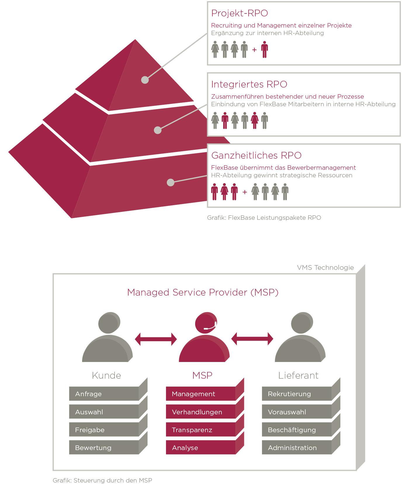 flexbase_infografiken